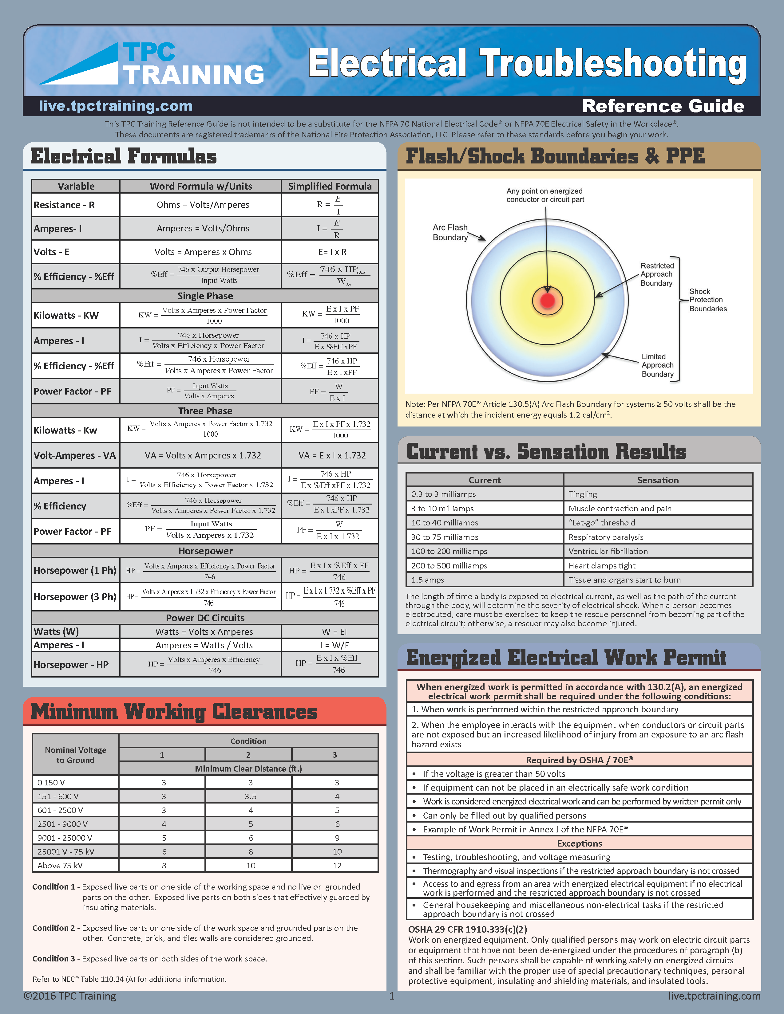 Electrical Troubleshooting Reference Guide